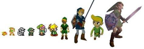 Evolución de Link en las diferentes entregas de la saga Zelda